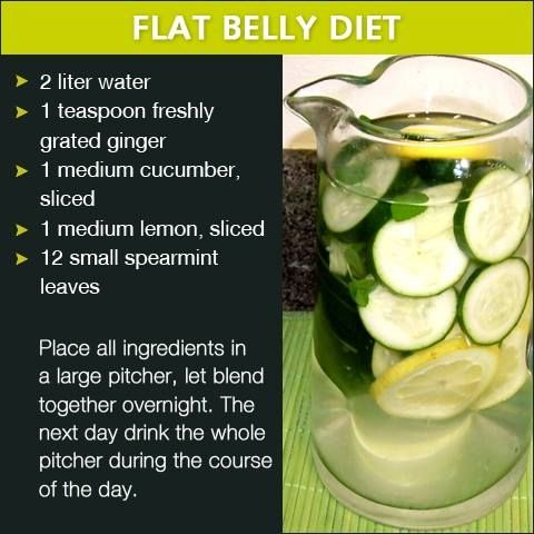 Detox Water Recipes That Will Make Your Body Happy 1170523209
