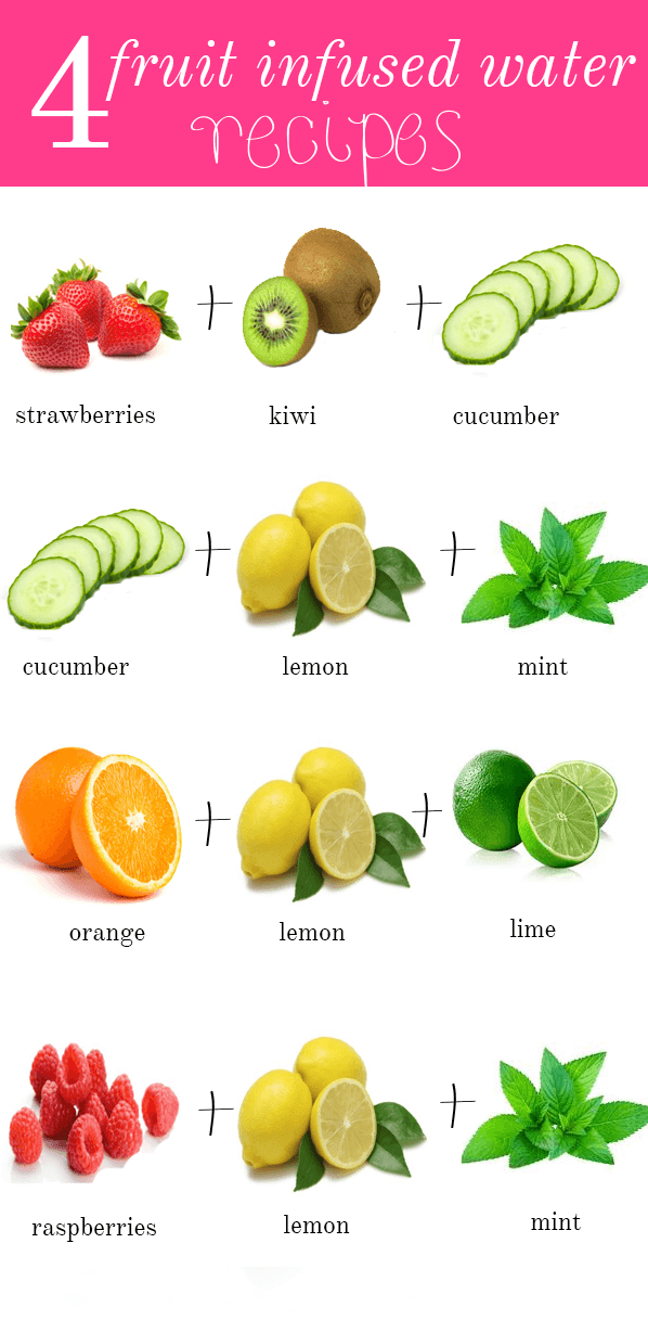 Detox Water Recipes That Will Make Your Body Happy