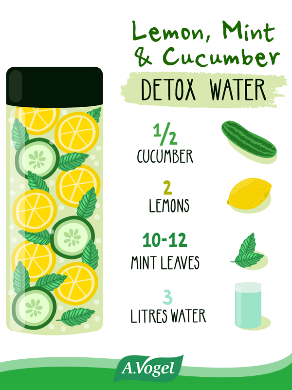 Detox Water Recipes That Will Make Your Body Happy 1317245163