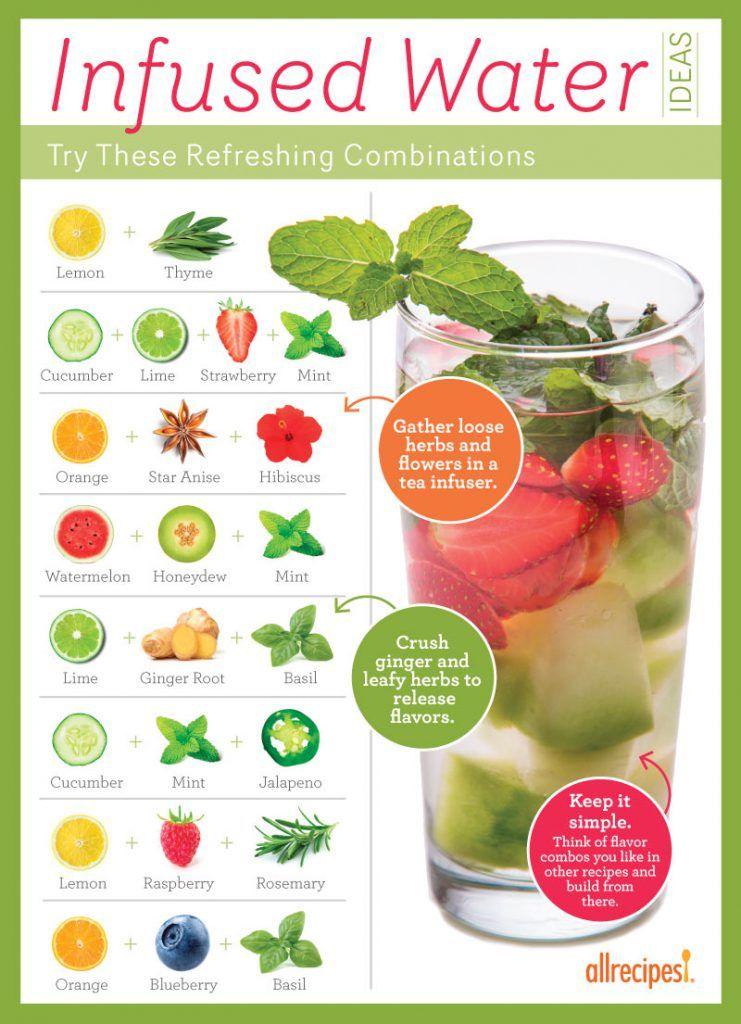Detox Water Recipes That Will Make Your Body Happy 797208130