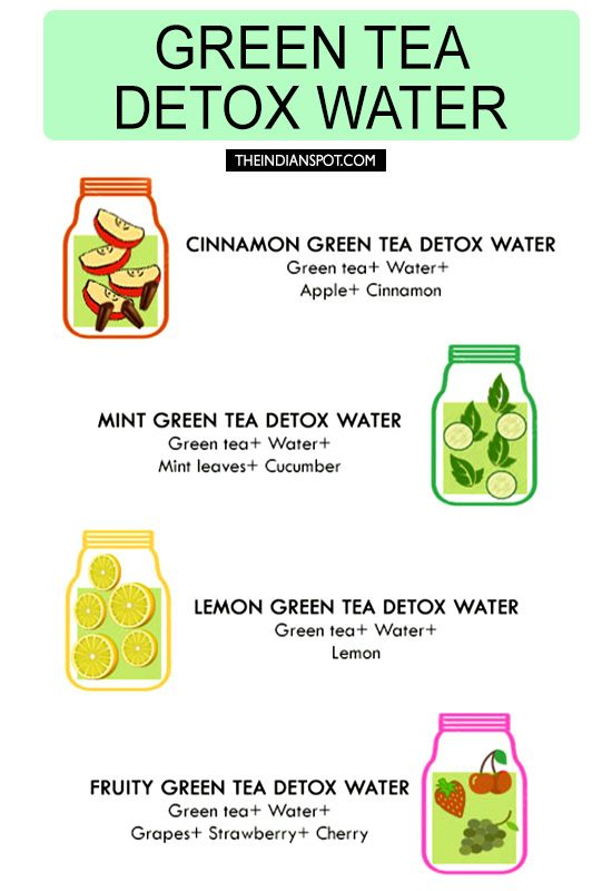 Detox Water Recipes That Will Make Your Body Happy 1022415403