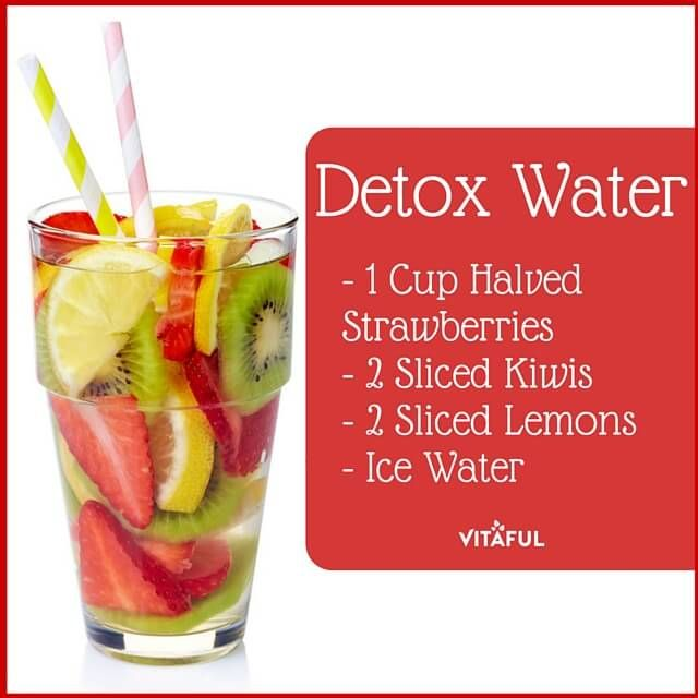 Detox Water Recipes That Will Make Your Body Happy 1604372279