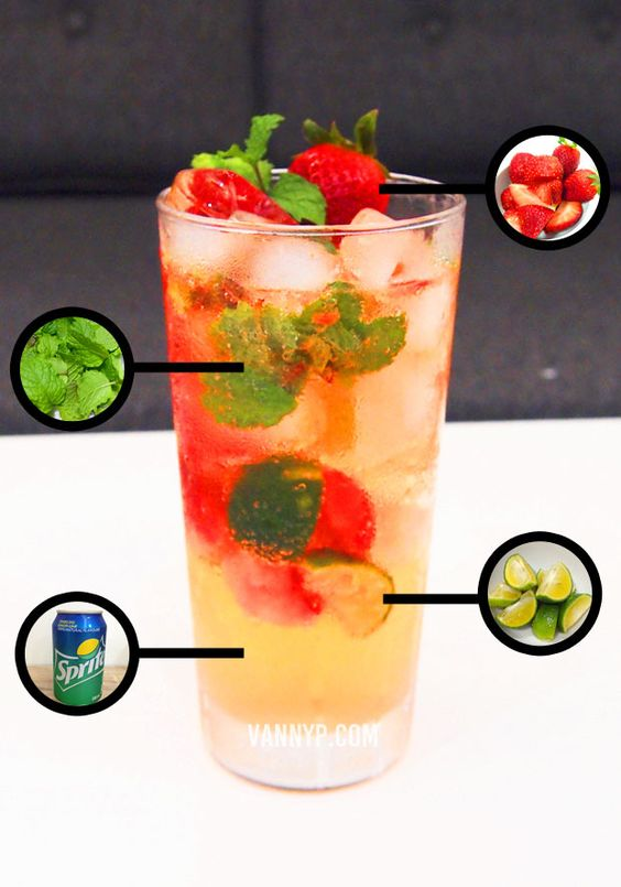 Refreshing Non Alcoholic Drink Recipes