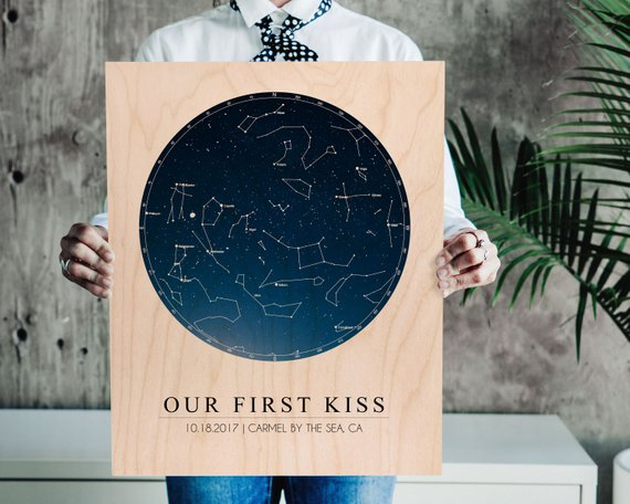 11 Affordable Valentine#8217;s Day Gifts For Him